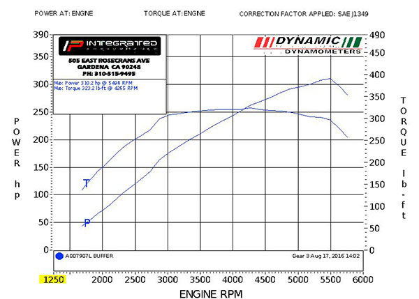 Integrated Performance Hawthorne CA 4-Wheel Dyno